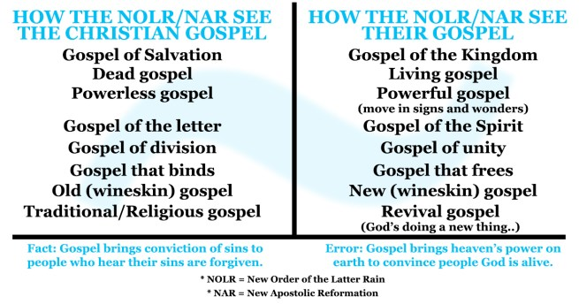 New Order of the Latter Rain New Apostolic Reformation Gospel