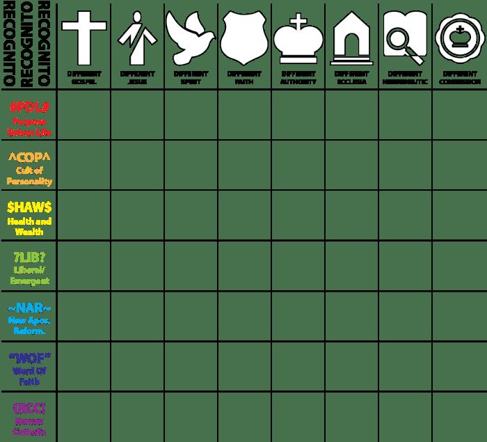 Recognito Table (Sml)