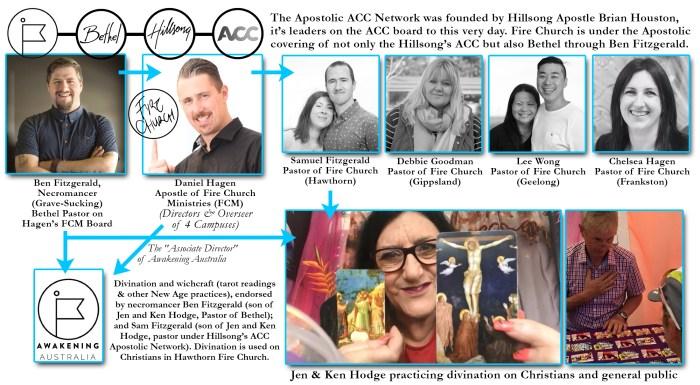 Jen Ken and Ben Hodge Tarot Card Awakening Fire Church