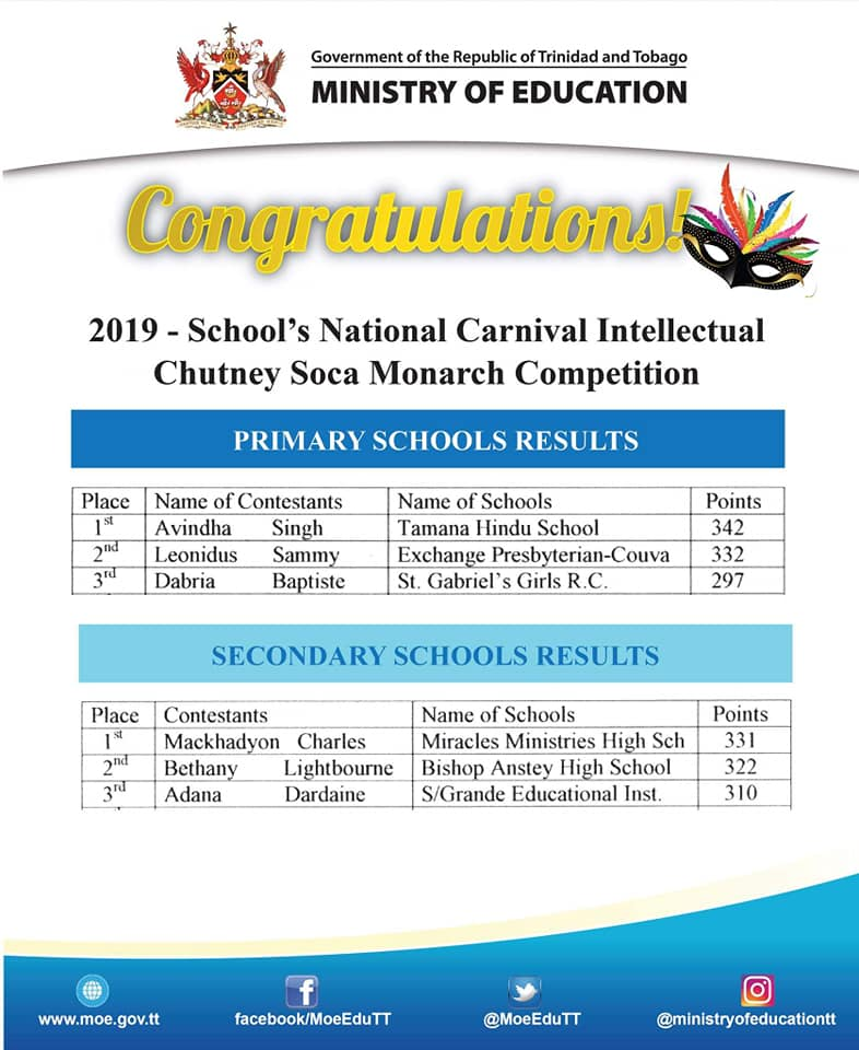 2019 Schools National Carnival Intellectual Chutney Soca Monarch Competition Official Results