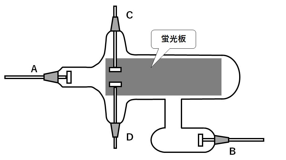 中2物理【放電】