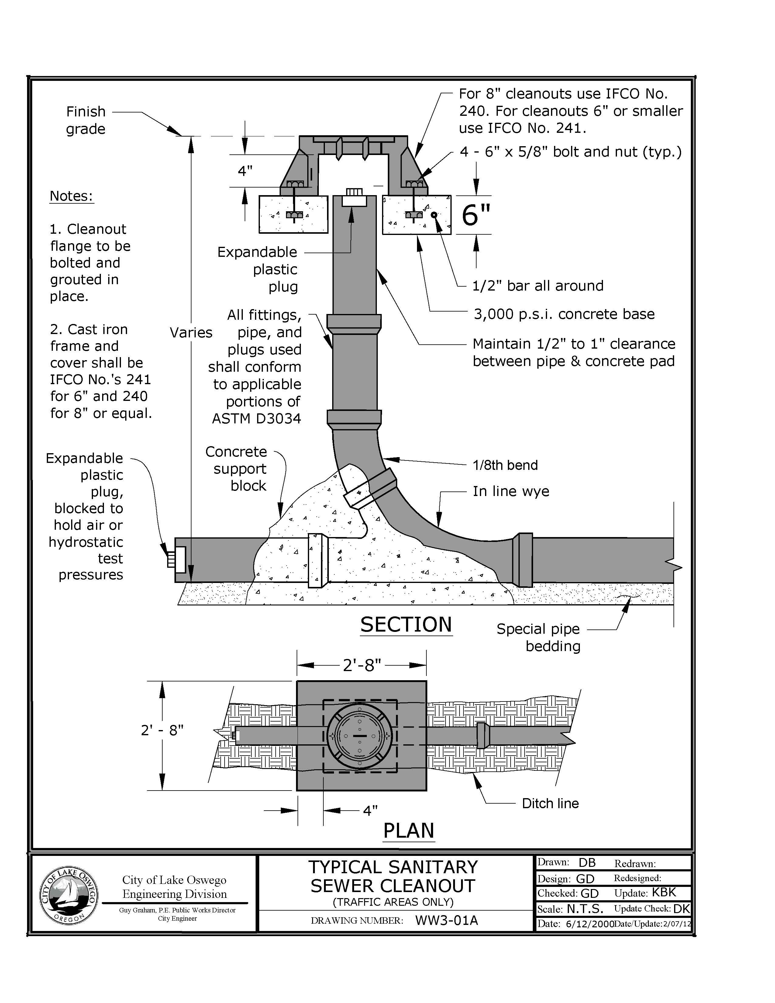 Public Works Standard Details