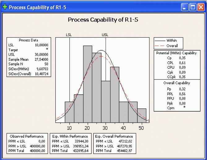 Process-Capability-Example