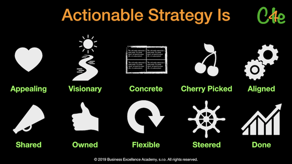 Actionable-Strategy-In-Pictures