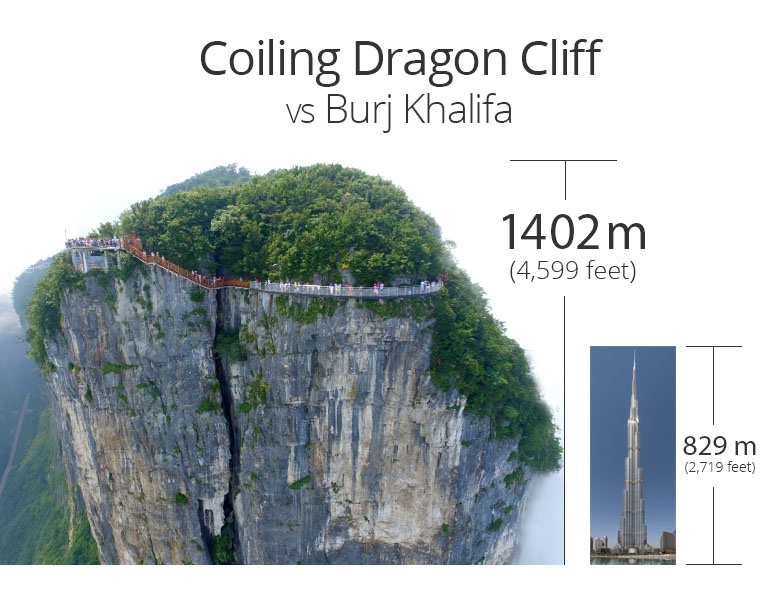 Coiling Dragon vs Burj Khalaifa