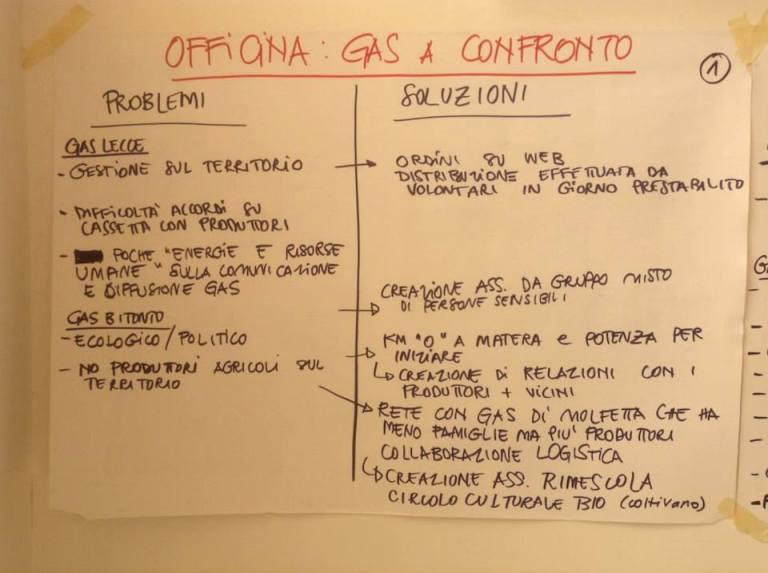 Gas a Confronto - Appunti da IOSBARCO2013