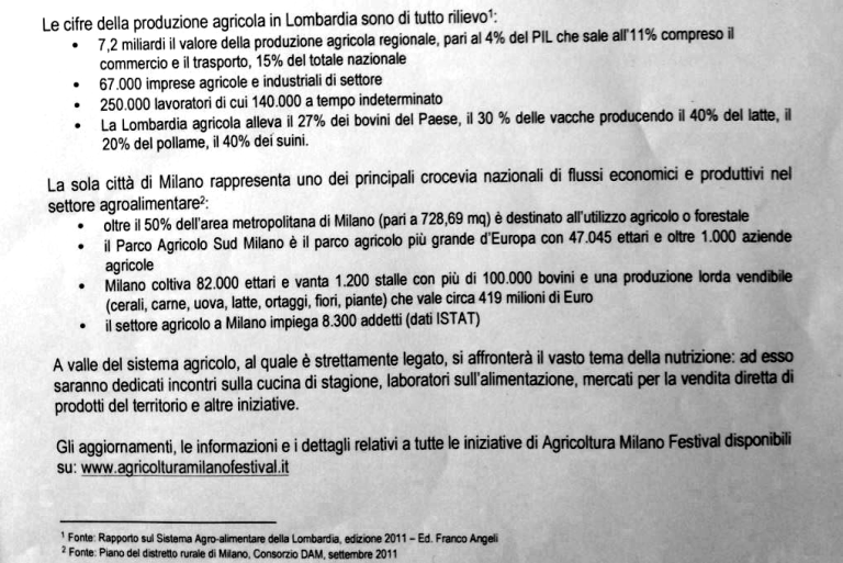 Agricoltura Milano Festival Dati