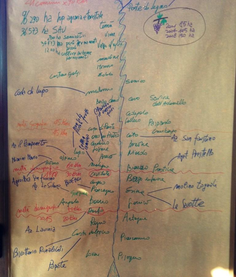 Agriturismo San Faustino - Incontro Biodistretto La Mappa della Valcamonica