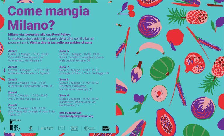Food Policy Milano - Calendario Incontri nelle Zone