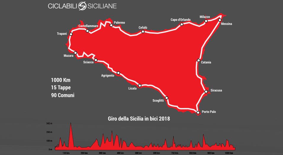 periplo della sicilia in bici da turismo