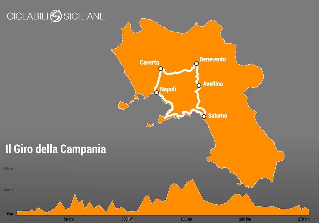 Cycling Around Campania and along the Amalfi Coast