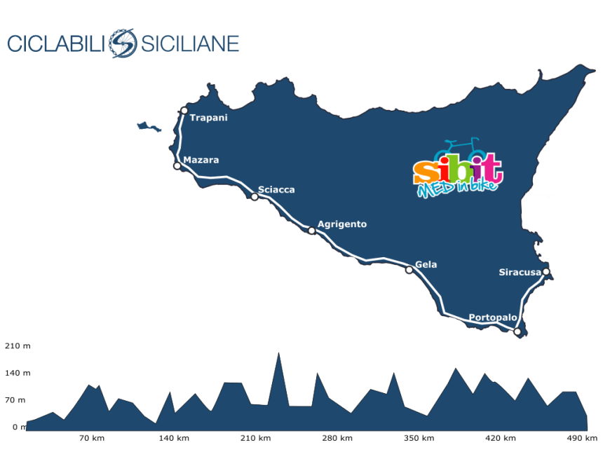 guided and self-guided signposted cycling route in Sicily