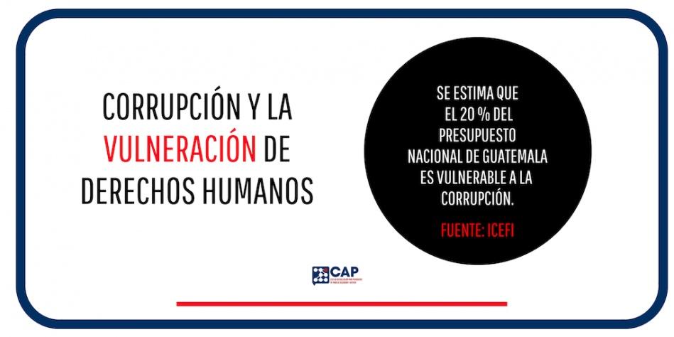 Corrupción y la vulneración de los Derechos Humanos