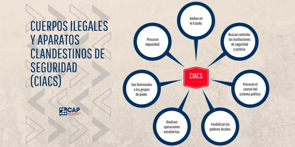 Cuerpos ilegales y aparatos clandestinos de seguridad (CIACS)