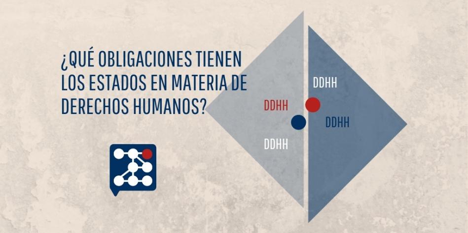 ¿Qué obligaciones tienen los Estados en materia de Derechos Humanos?