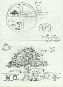 Boceto Ecosistema Libre