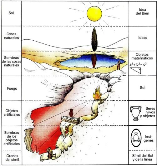Claves del mito de la caverna de Platón