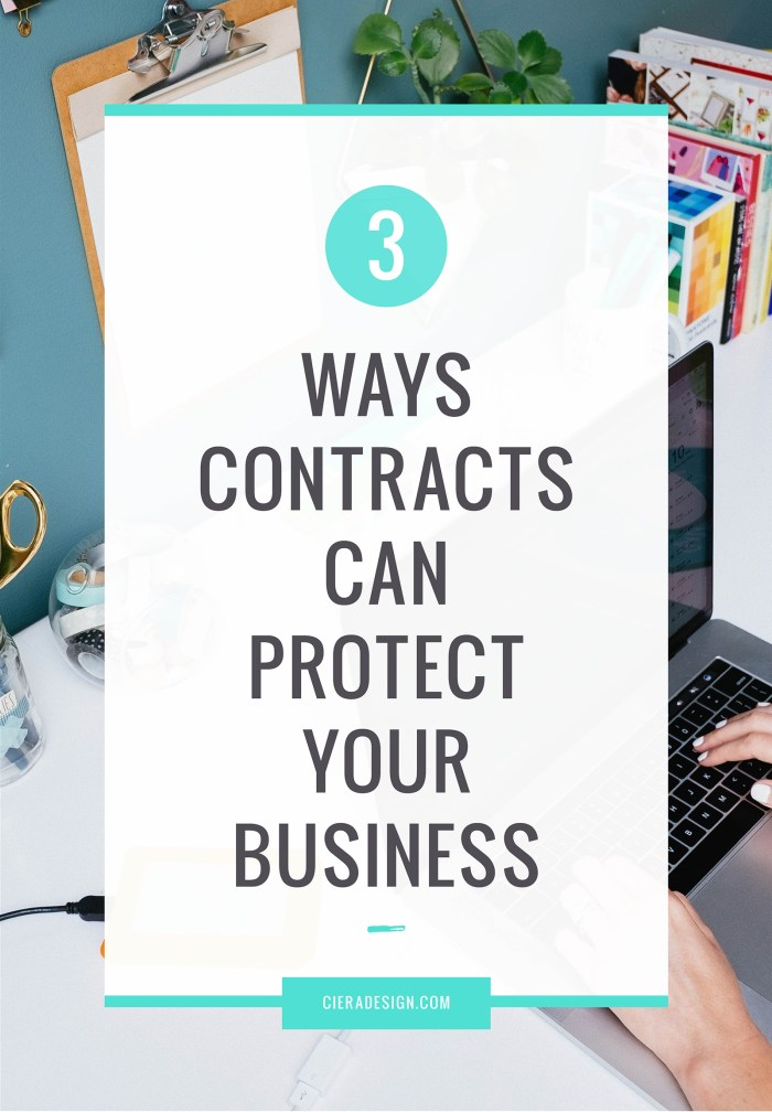 If you're not sure about whether contracts are worth the investment, here are 3 ways a sturdy contract can protect you.