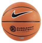 CIG_euroleague
