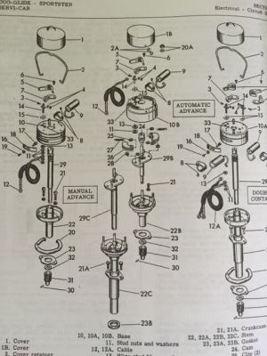 Harley FL FLH Service Manual 58 to 65 Panhead Electra Duo