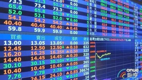 Q1财务报告是否即将向人们展示如何发现飓风股票的表现?    台湾Anue Ju Heng台湾股票新闻