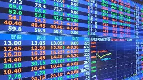 建立低碳能源系统的全球资本是否会加速此类库存的流入?    台湾Anue Ju Heng台湾股票新闻