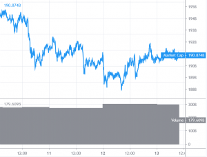 Bitcoin and Altcoins Recovery Still Might Fail In Near Term 101