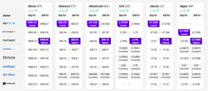 Bitcoin and Altcoins Signaling Possible Fresh Increase 102