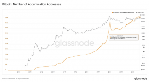 HODLing on the Rise, Wallets w/ More Than 1k BTC Hit All-Time High 103