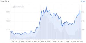 yearn.finance Creator Has New Idea, YFI Rallied On Coinbase Pro News 102