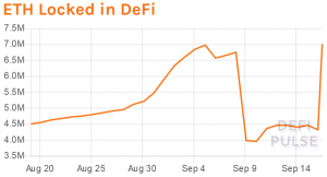 While DeFi Tokens Are Selling Off, Total Value Locked Jumps 103