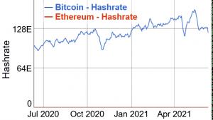Ethereum Madencileri Bu Paralara Geçiş Yapabilir ve Değerlerini Artırabilir 102