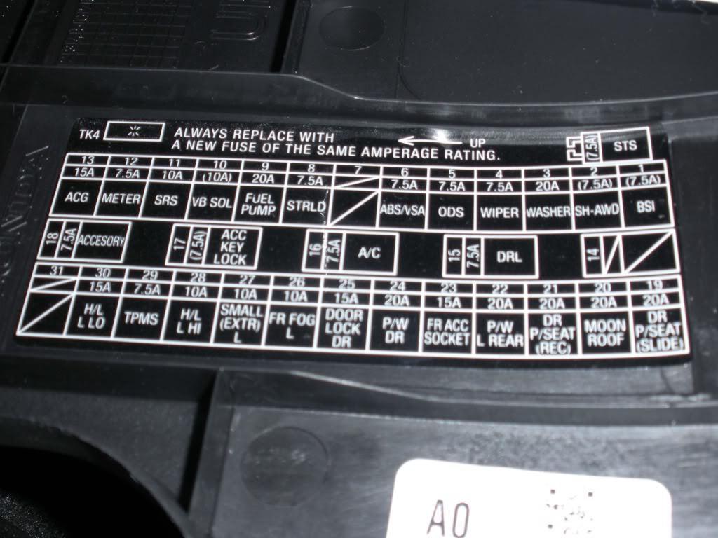 2004 acura tsx interior fuse box | psoriasisguru.com acura tsx 2004 fuse diagram #12