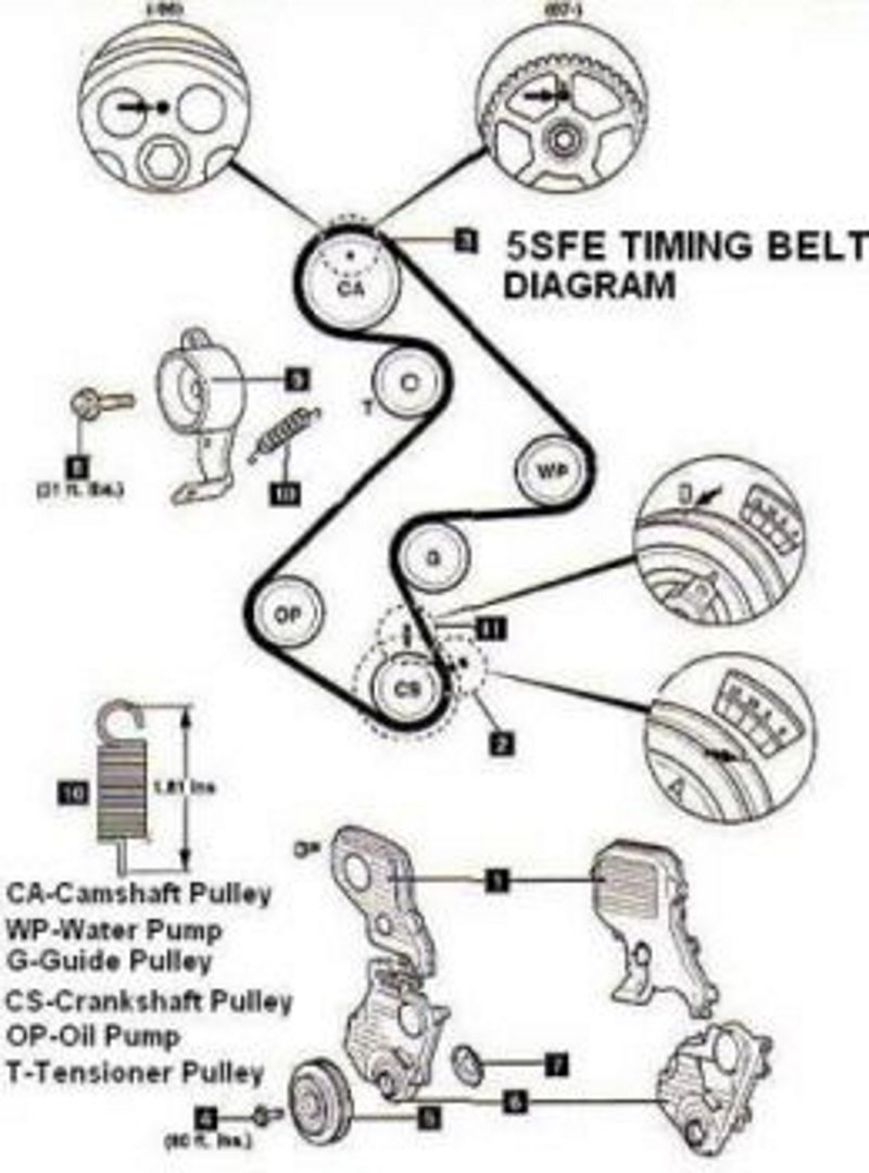Figure 2 the timing belt ponents and alignment marks on the 5fse engine