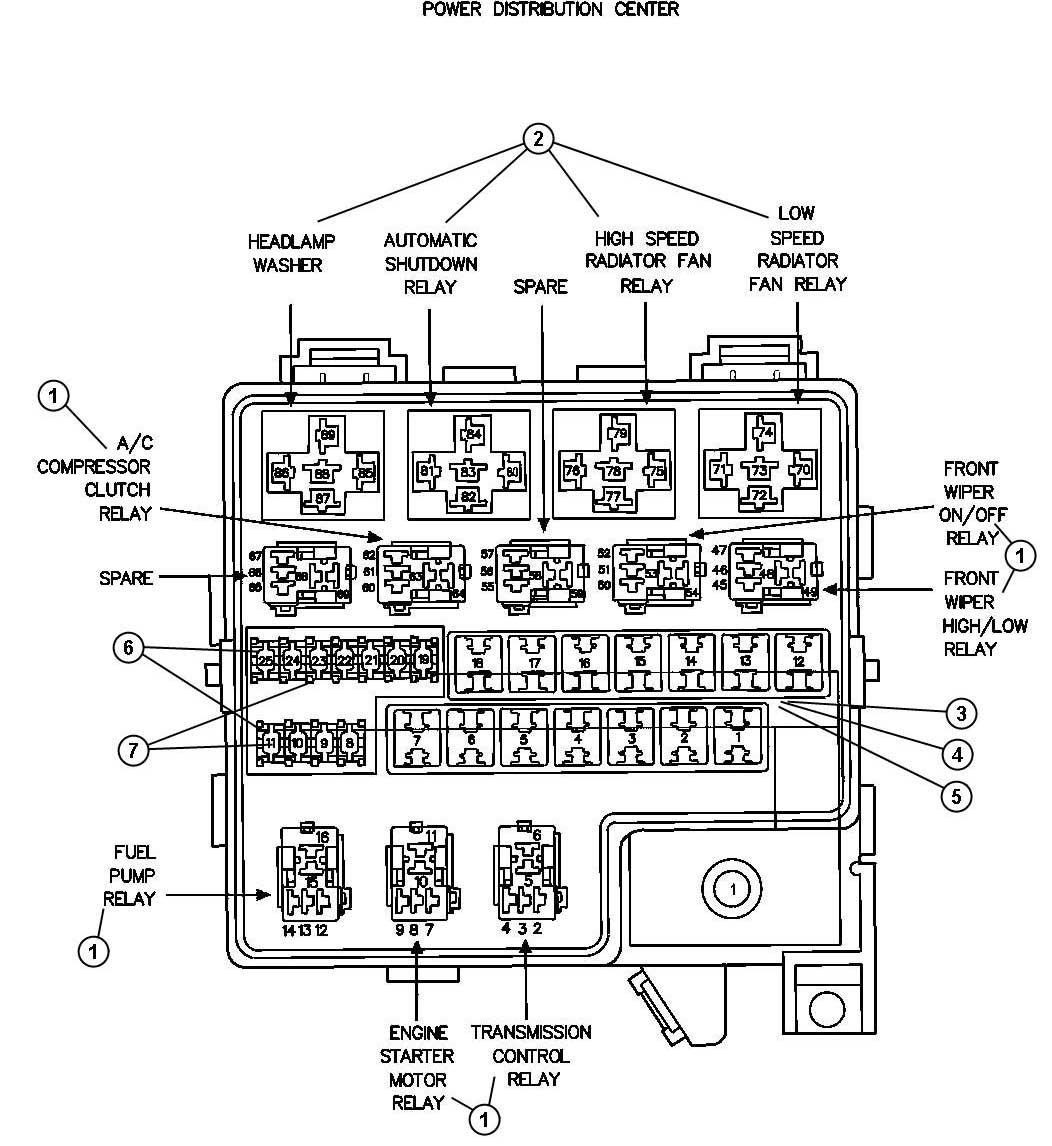 00i58679 79192?resize\\\\\=665%2C724\\\\\&ssl\\\\\=1 diagrams 11201477 dodge caravan 2005 fuse box 2005 grand 2006 dodge caravan fuse box diagram at edmiracle.co