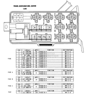 Dodge Ram 19942001 Fuse Box Diagram  Dodgeforum