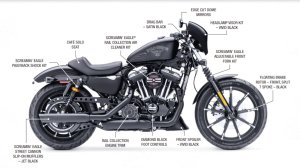 Harley Davidson Sportster Catalog Diagrams Auto Parts Catalog And Diagram