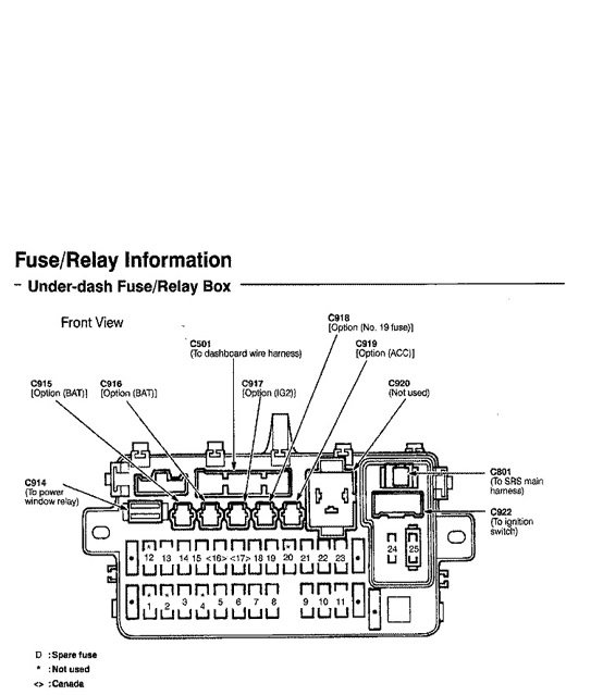 2003 Honda Accord Interior Fuse Box Diagram