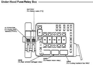 Honda Civic Fuse Box Diagrams | Hondatech