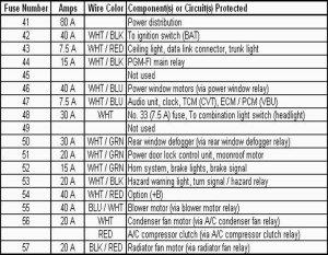 acura fuse box 96 in fuse panel layout honda tech fuse box honda accord fuse wiring diagrams