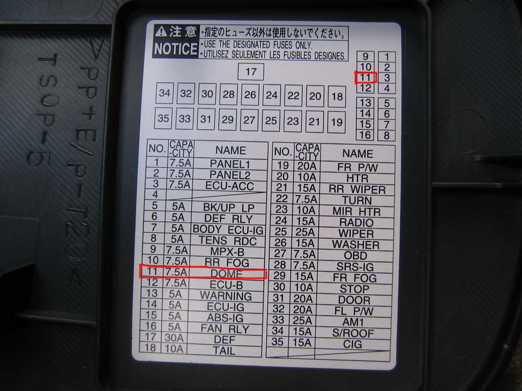 1998 Toyota Tacoma Fuse Box Diagram Electrical Wire Symbol