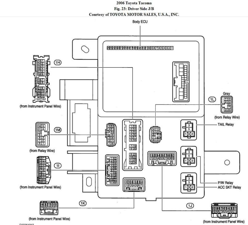 Enchanting Toyota Taa 04 Fuse Box Gallery - Best Image Wire - binvm.us