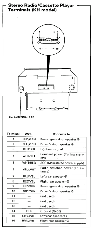 94 accord radio wiring diagram cant find the right one