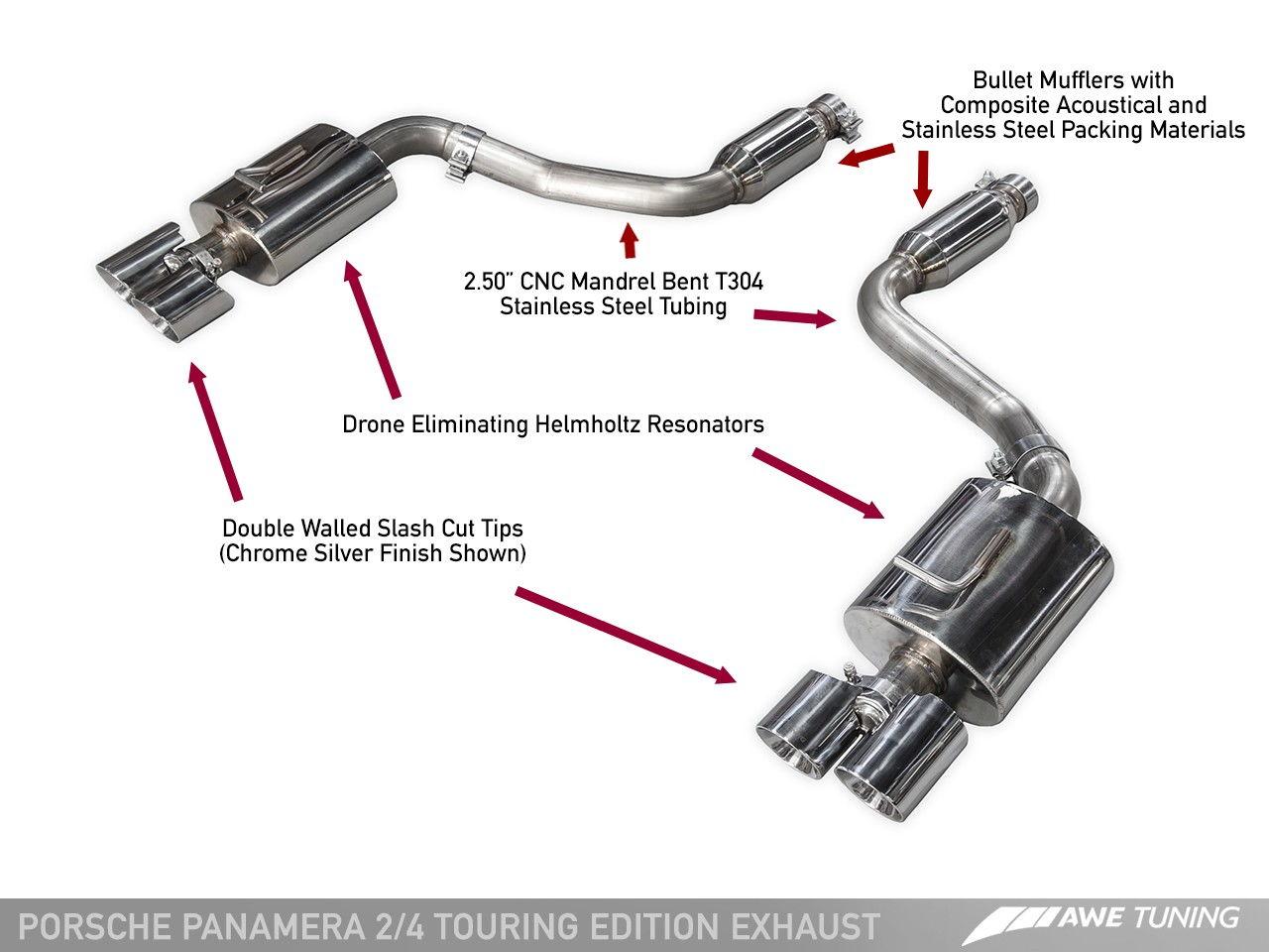 Panamera Exhaust Options