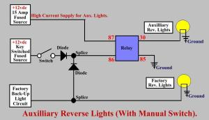 need help wiring reverse off road lights?????  Jeep