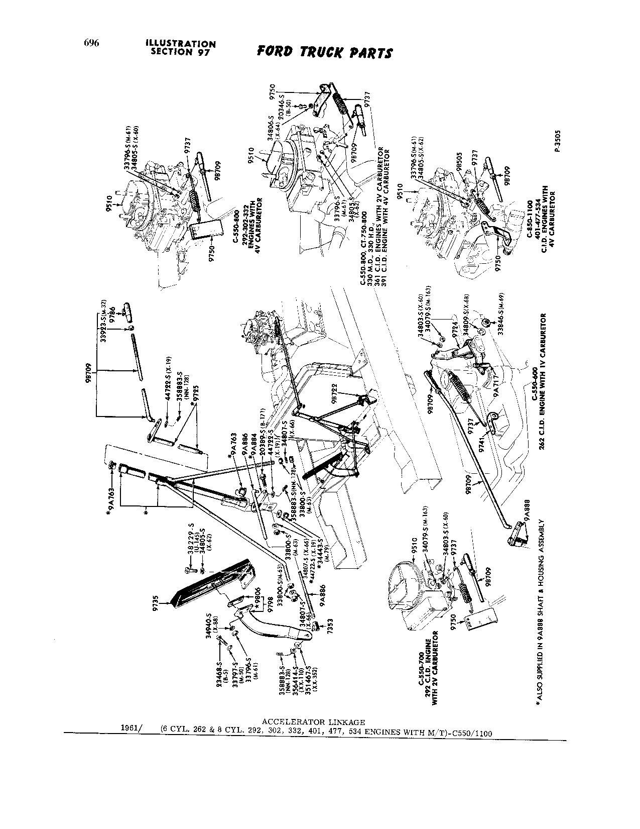 F100 262 Throttle Linkage Issue
