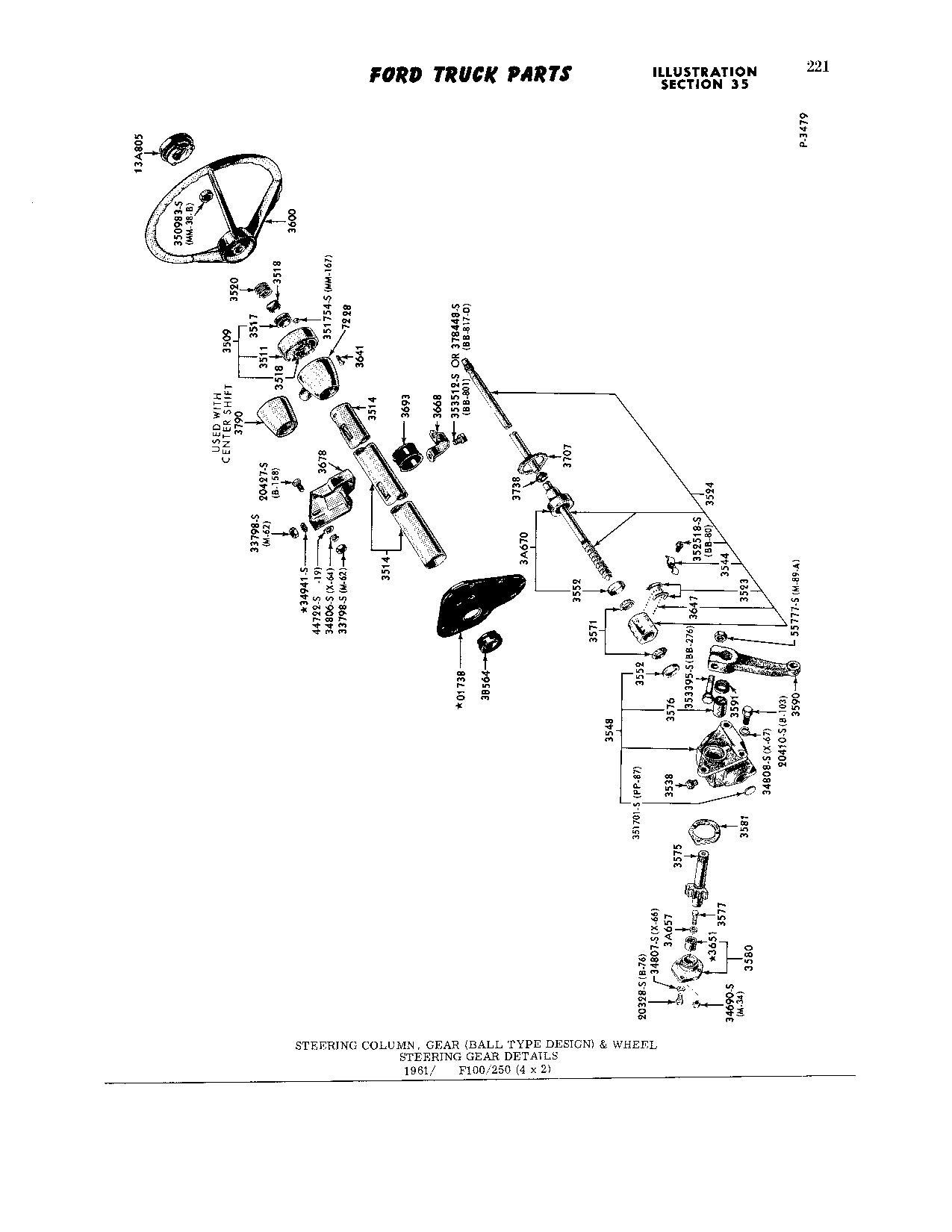 Wtb User Manual