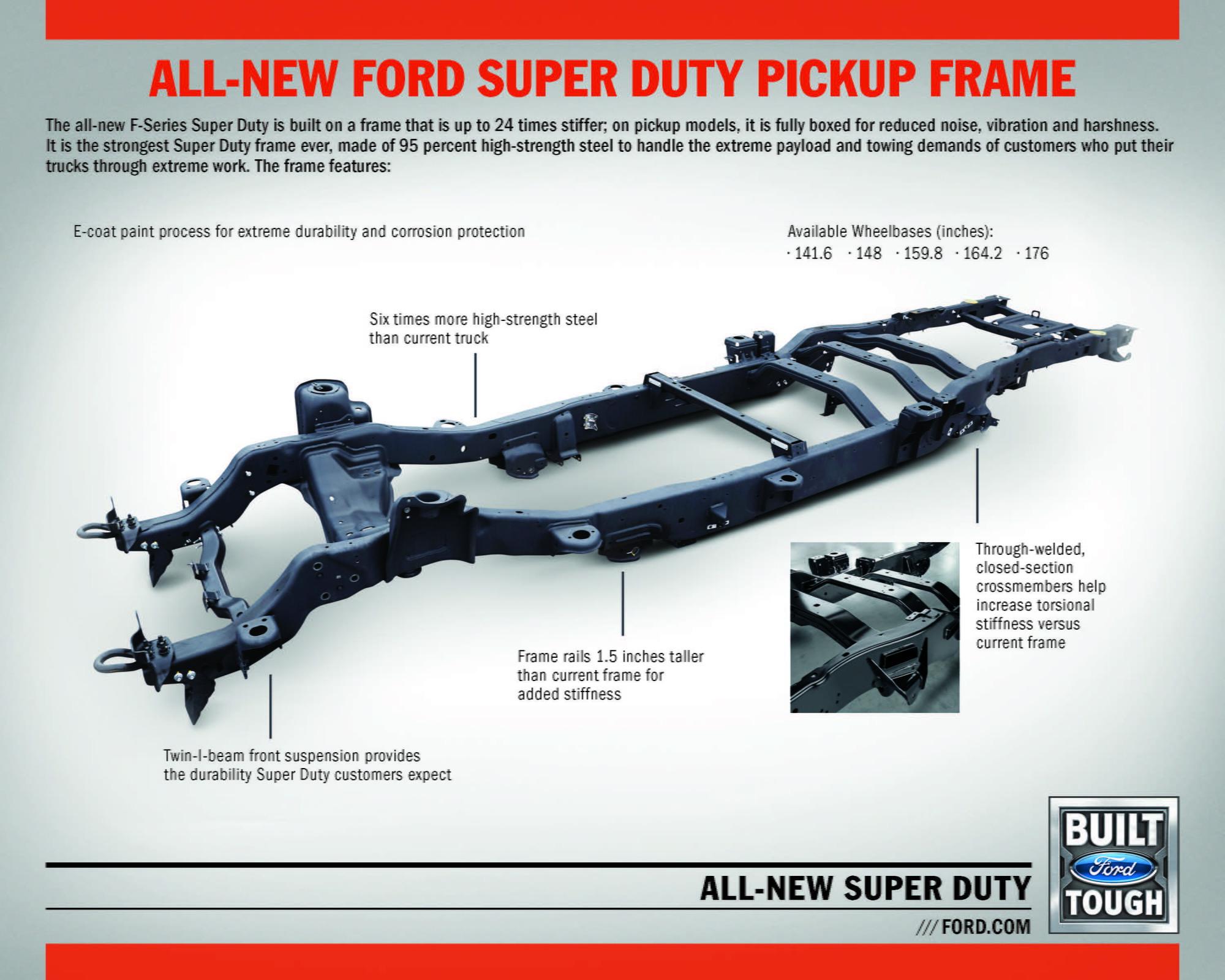 2003 Dodge Dakota Front Suspension Diagram Parts List