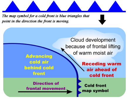 12 Weather Fronts Science Town