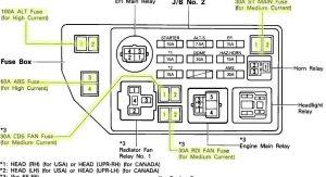 Toyota Camry 19972011 Fuse Box Diagram | Camryforums